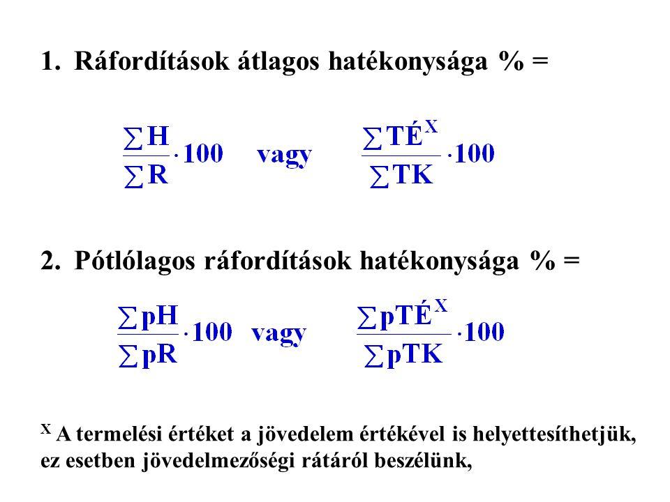 Ráfordítások átlagos hatékonysága % =