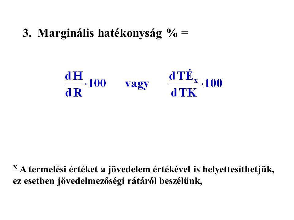 Marginális hatékonyság % =