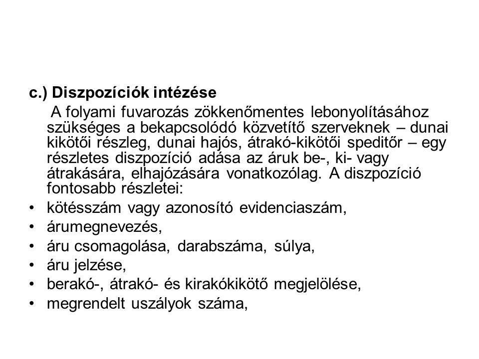 c.) Diszpozíciók intézése