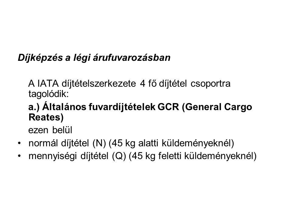 Díjképzés a légi árufuvarozásban