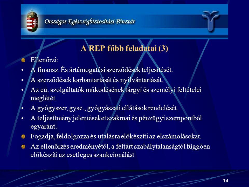 A REP főbb feladatai (3) Ellenőrzi: