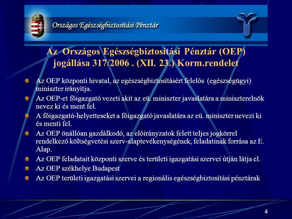 Az Országos Egészségbiztosítási Pénztár (OEP) jogállása 317/2006. (XII