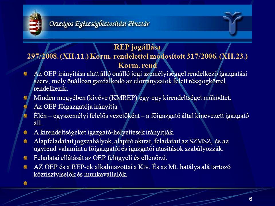 REP jogállása 297/2008. (XII. 11. ) Korm