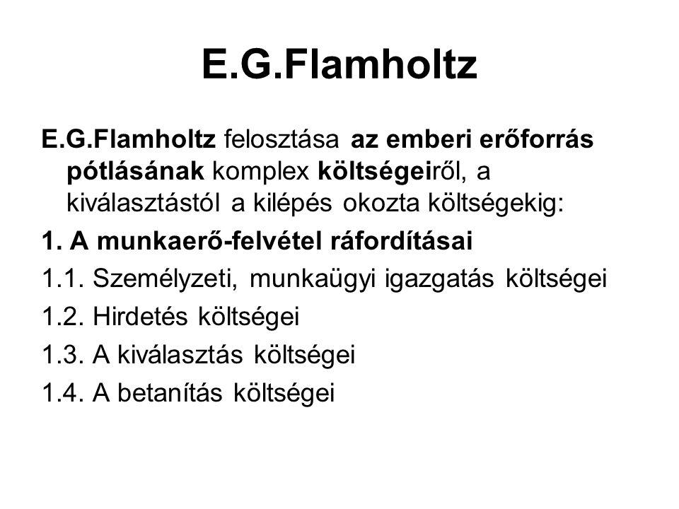E.G.Flamholtz E.G.Flamholtz felosztása az emberi erőforrás pótlásának komplex költségeiről, a kiválasztástól a kilépés okozta költségekig: