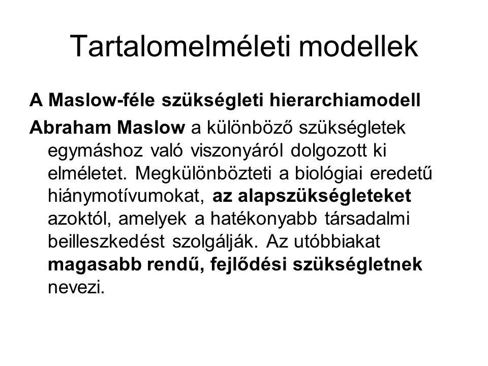 Tartalomelméleti modellek