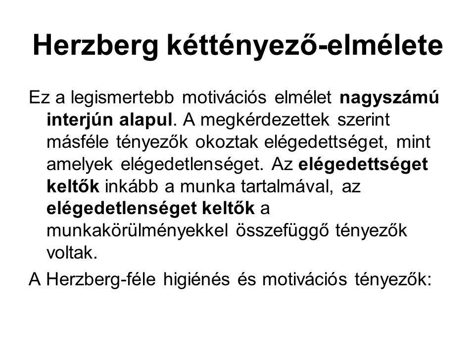 Herzberg kéttényező-elmélete