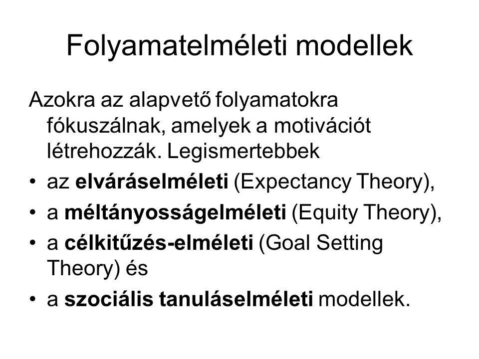 Folyamatelméleti modellek