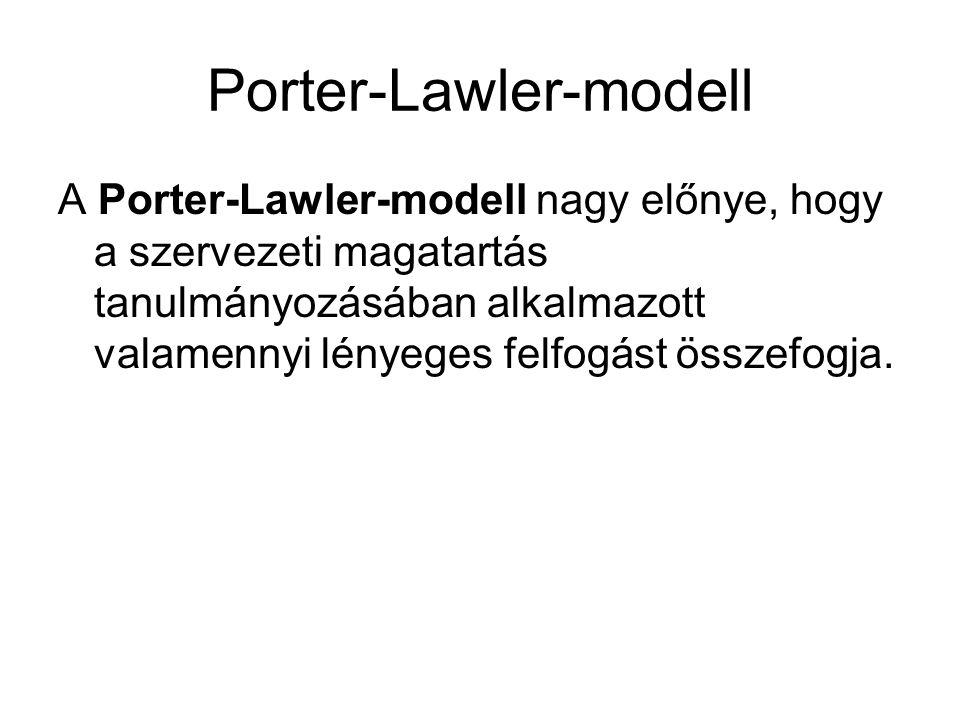 Porter-Lawler-modell