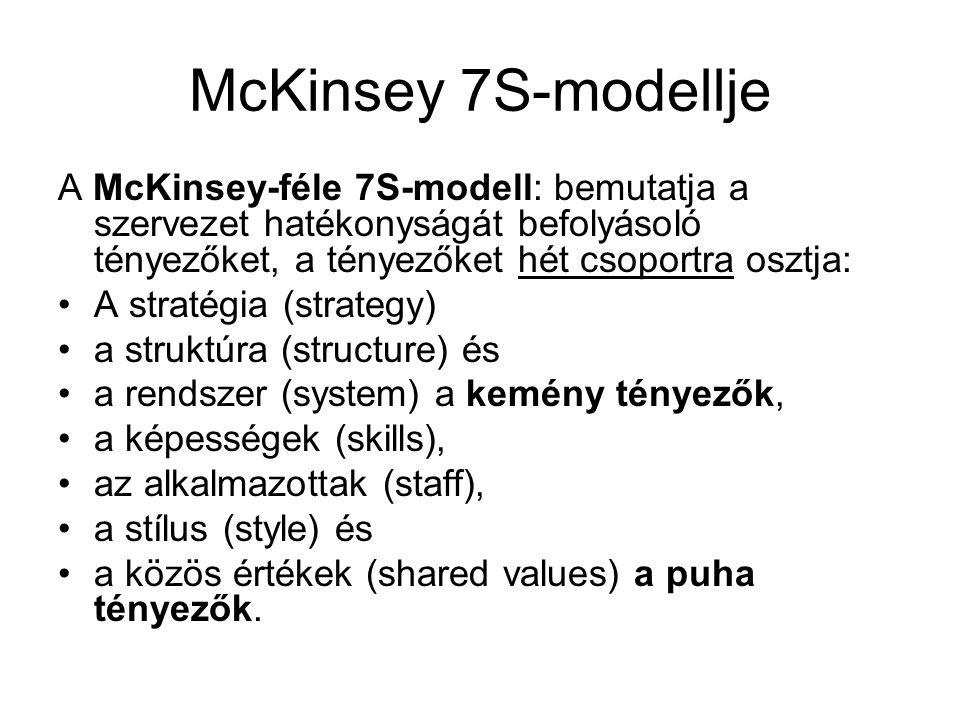 McKinsey 7S-modellje A McKinsey-féle 7S-modell: bemutatja a szervezet hatékonyságát befolyásoló tényezőket, a tényezőket hét csoportra osztja: