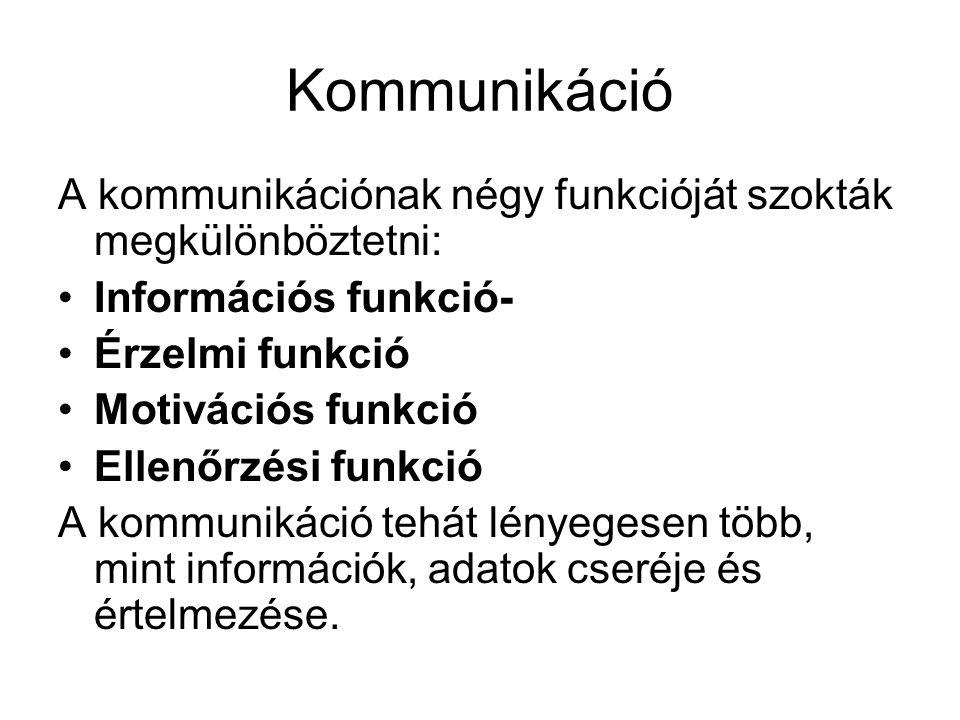 Kommunikáció A kommunikációnak négy funkcióját szokták megkülönböztetni: Információs funkció- Érzelmi funkció.