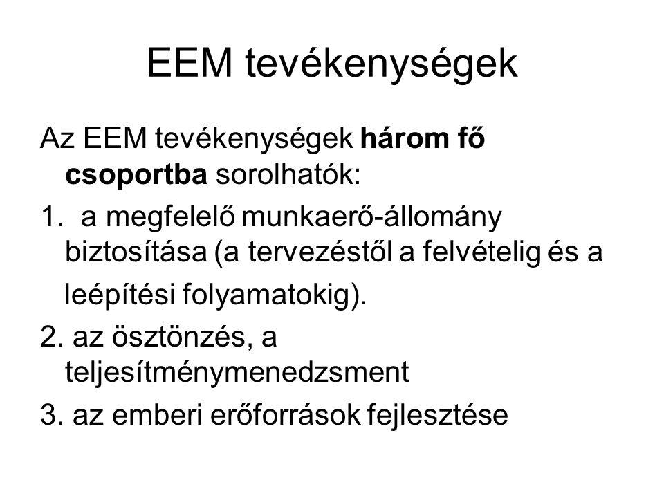 EEM tevékenységek Az EEM tevékenységek három fő csoportba sorolhatók: