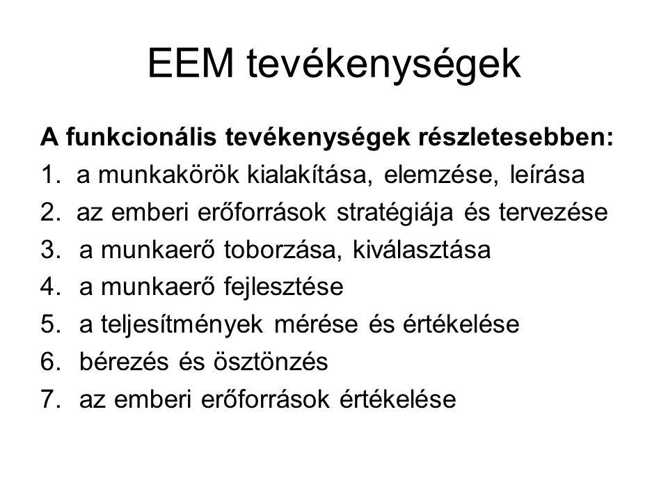 EEM tevékenységek A funkcionális tevékenységek részletesebben: