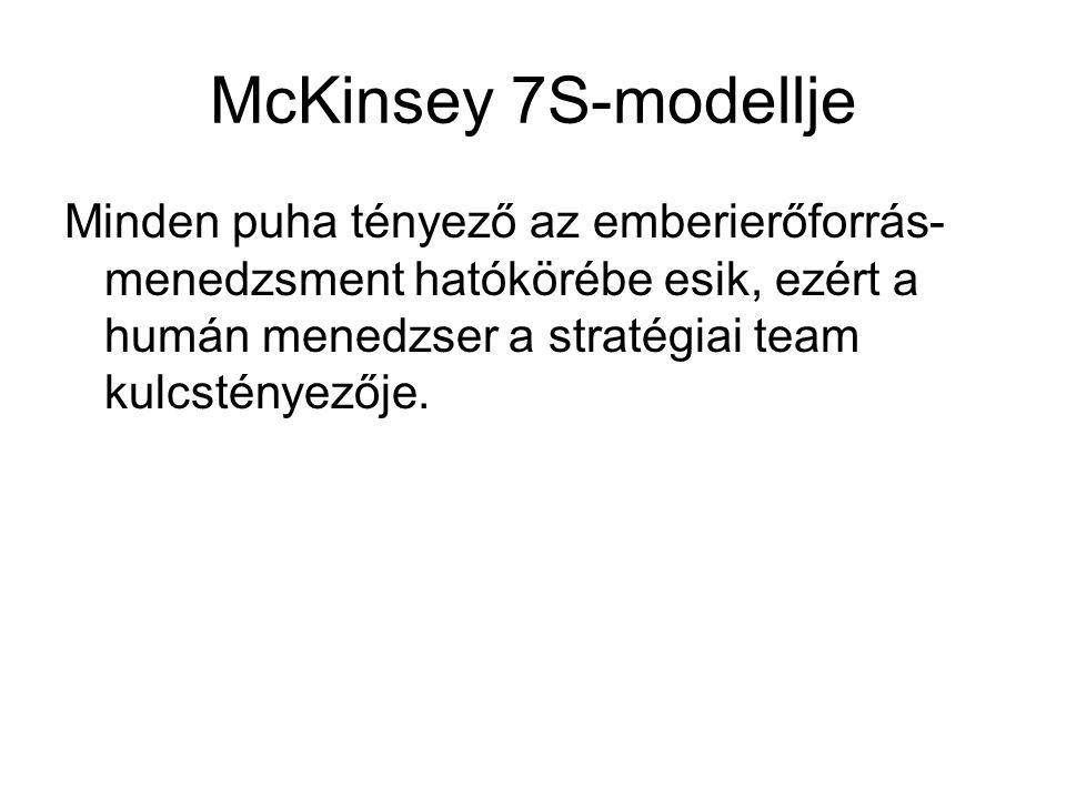 McKinsey 7S-modellje Minden puha tényező az emberierőforrás-menedzsment hatókörébe esik, ezért a humán menedzser a stratégiai team kulcstényezője.