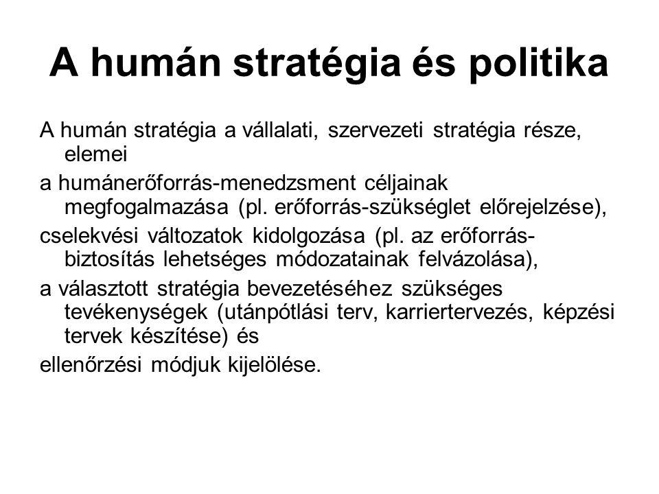 A humán stratégia és politika