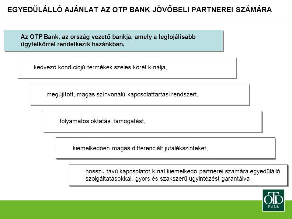 EGYEDÜLÁLLÓ AJÁNLAT AZ OTP BANK JÖVŐBELI PARTNEREI SZÁMÁRA