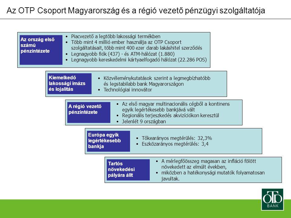 Az OTP Csoport Magyarország és a régió vezető pénzügyi szolgáltatója