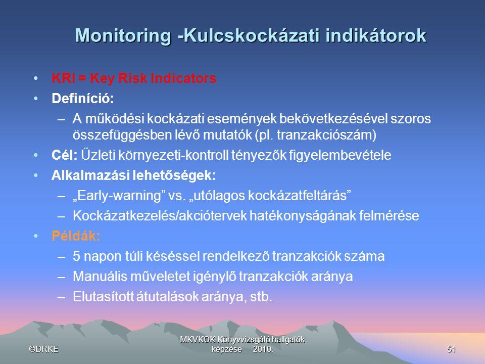 Monitoring -Kulcskockázati indikátorok