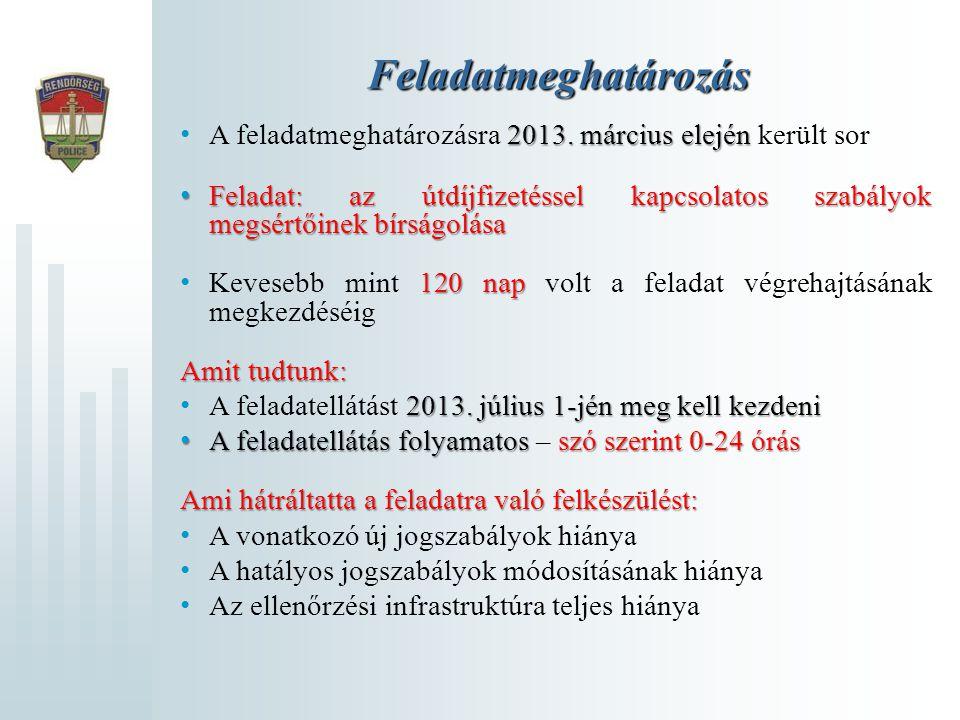 Feladatmeghatározás A feladatmeghatározásra 2013. március elején került sor.