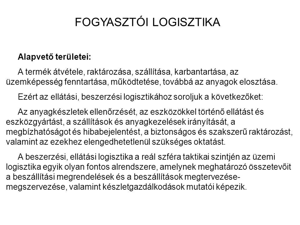 FOGYASZTÓI LOGISZTIKA