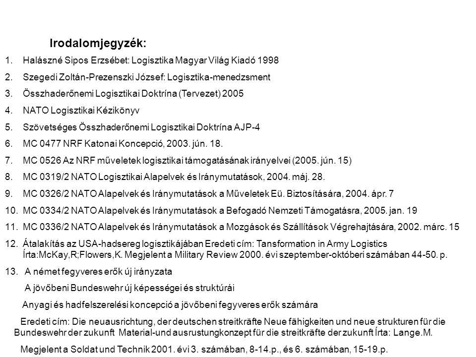 Irodalomjegyzék: Halászné Sipos Erzsébet: Logisztika Magyar Világ Kiadó 1998. Szegedi Zoltán-Prezenszki József: Logisztika-menedzsment.
