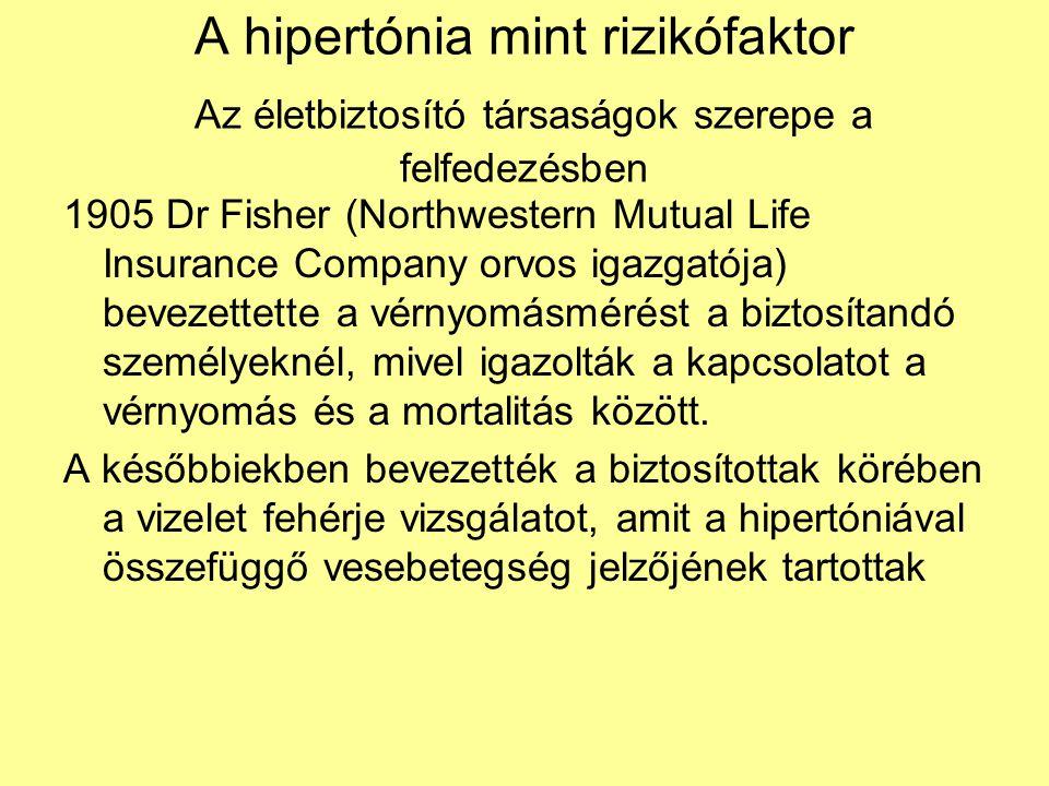 A hipertónia mint rizikófaktor Az életbiztosító társaságok szerepe a felfedezésben