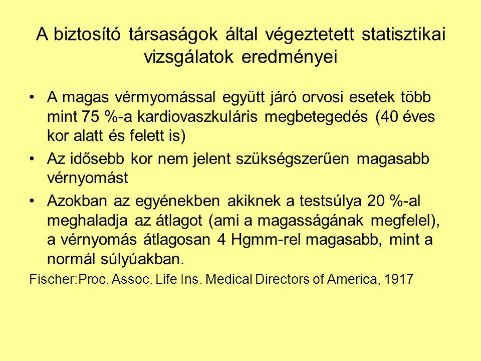 A biztosító társaságok által végeztetett statisztikai vizsgálatok eredményei