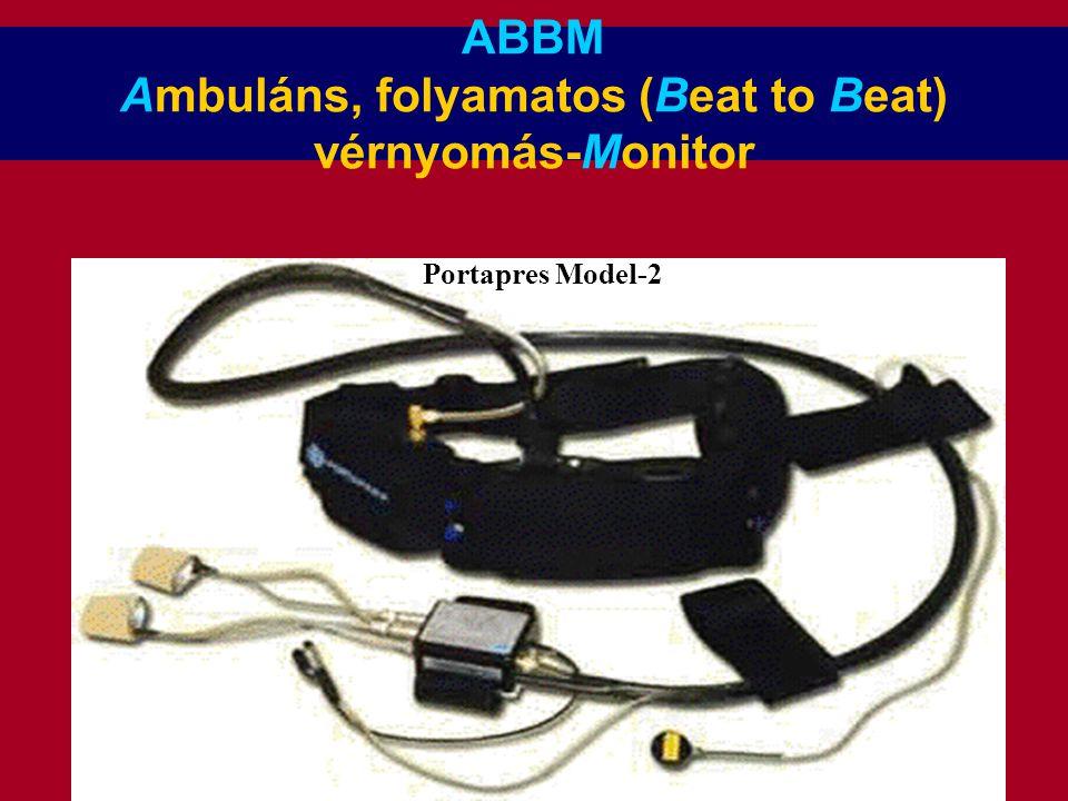 ABBM Ambuláns, folyamatos (Beat to Beat) vérnyomás-Monitor