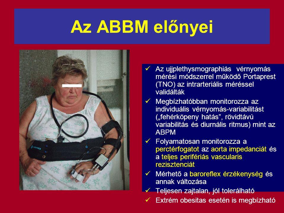 Az ABBM előnyei Az ujjplethysmographiás vérnyomás mérési módszerrel működő Portaprest (TNO) az intrarteriális méréssel validálták.