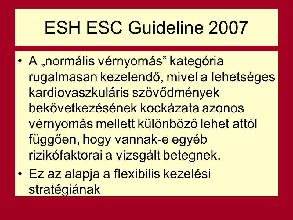 ESH ESC Guideline 2007