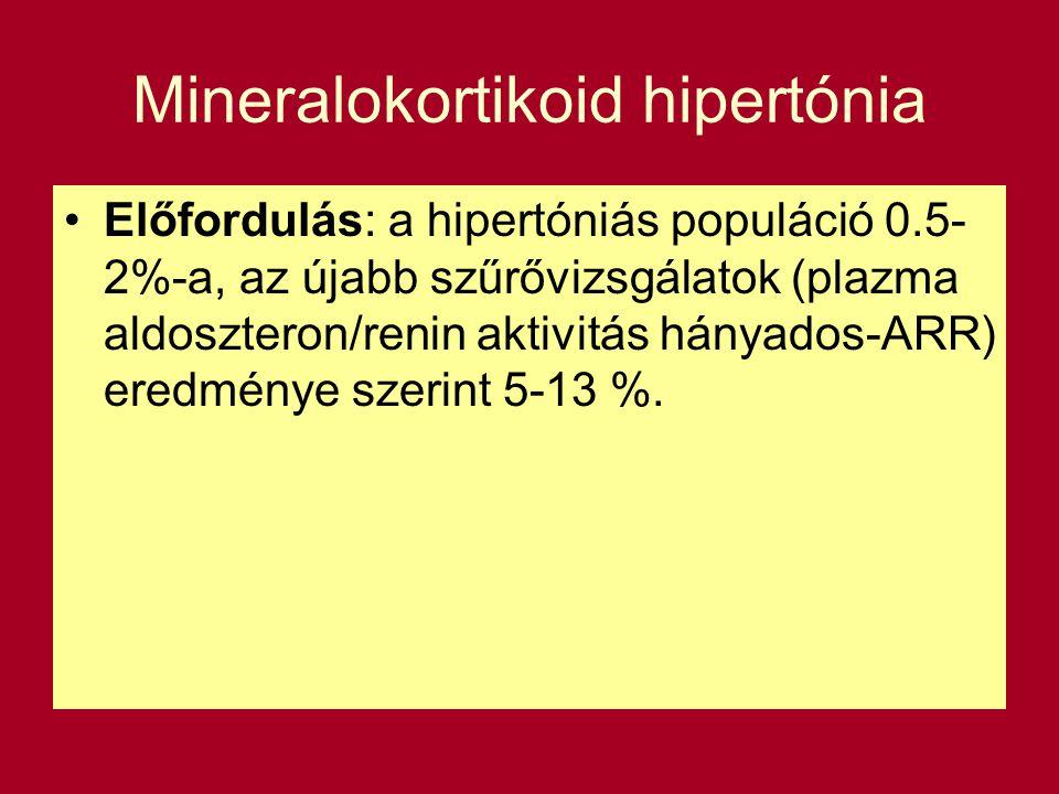 Mineralokortikoid hipertónia