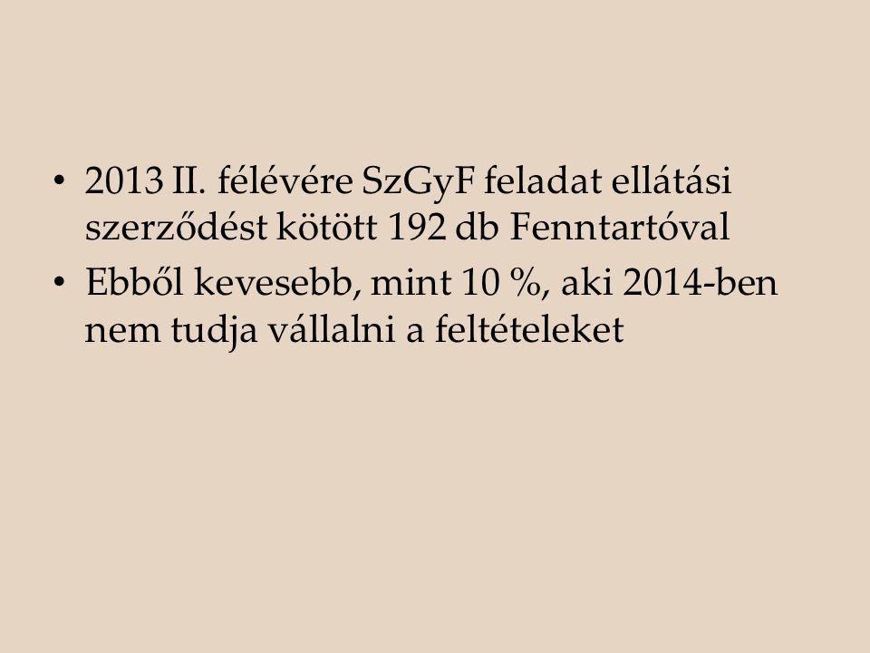 2013 II. félévére SzGyF feladat ellátási szerződést kötött 192 db Fenntartóval