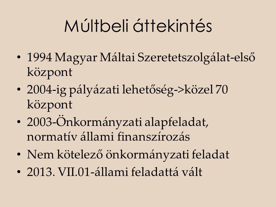 Múltbeli áttekintés 1994 Magyar Máltai Szeretetszolgálat-első központ