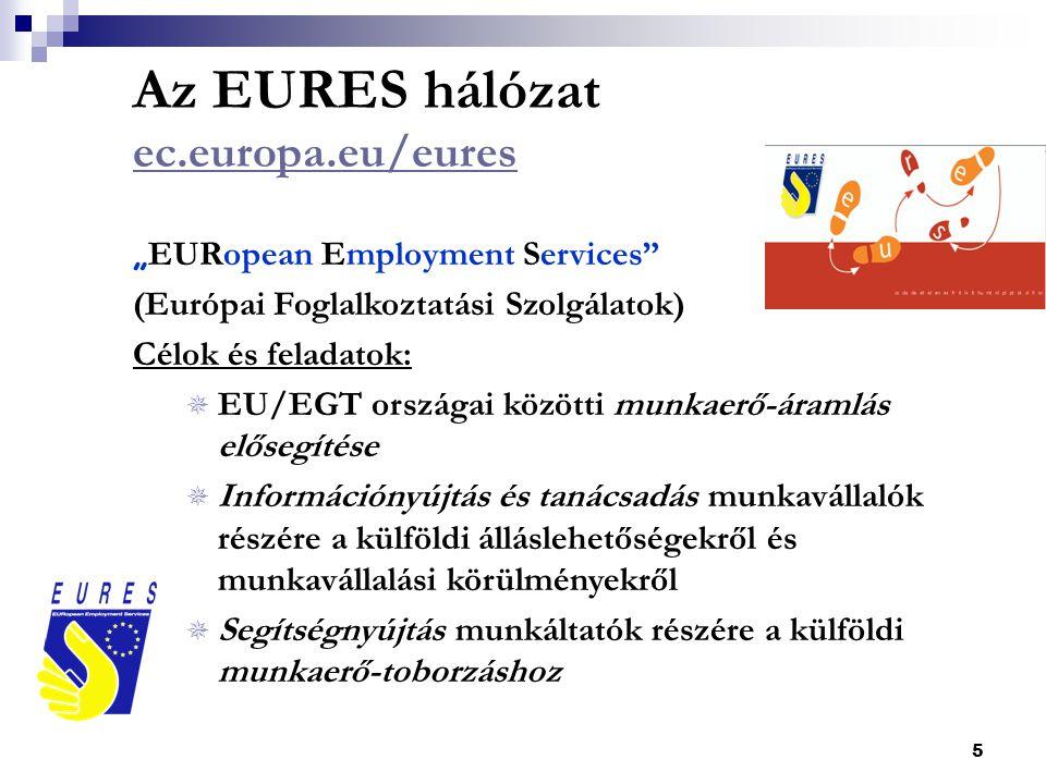 Az EURES hálózat ec.europa.eu/eures