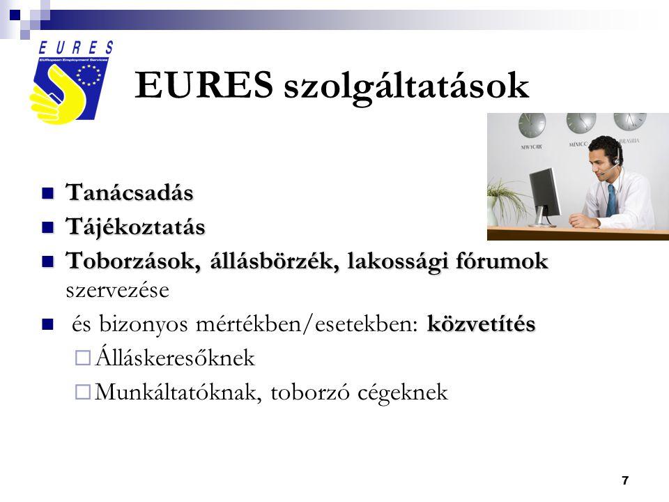 EURES szolgáltatások Tanácsadás Tájékoztatás