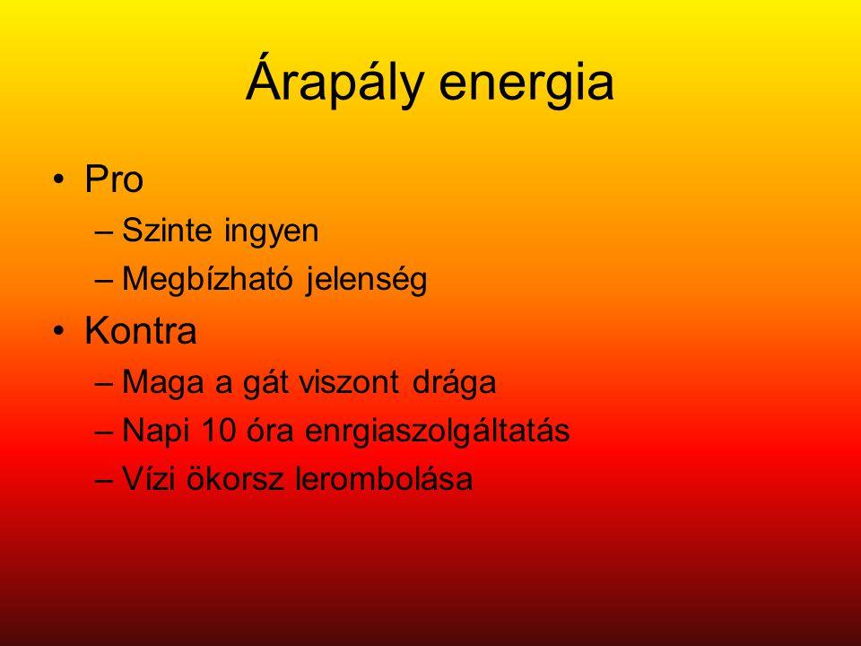 Árapály energia Pro Kontra Szinte ingyen Megbízható jelenség