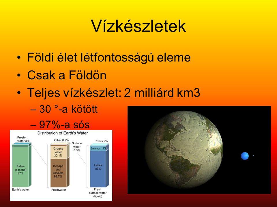 Vízkészletek Földi élet létfontosságú eleme Csak a Földön