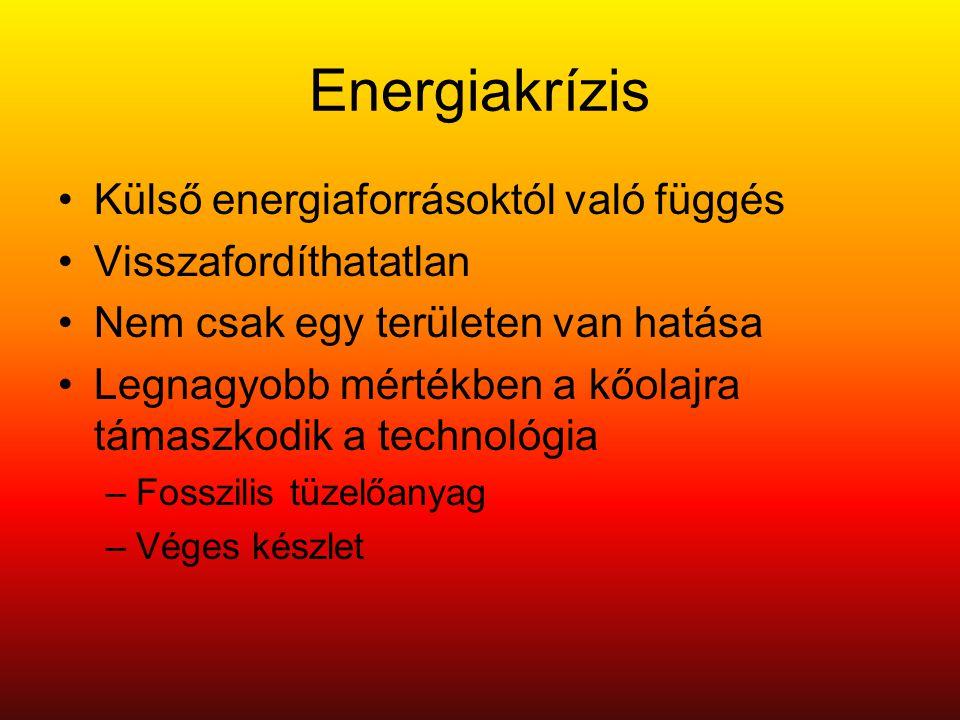 Energiakrízis Külső energiaforrásoktól való függés