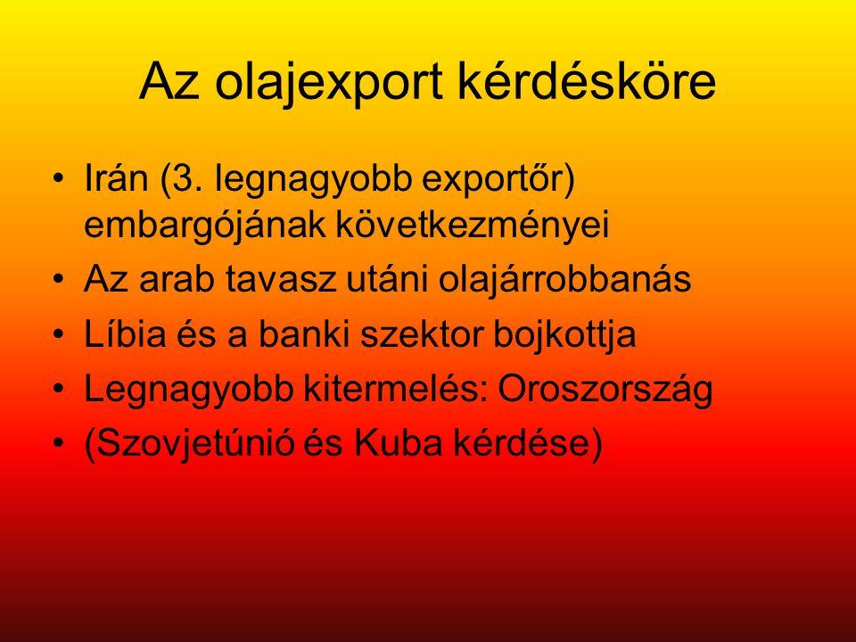 Az olajexport kérdésköre