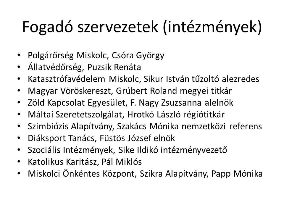 Fogadó szervezetek (intézmények)