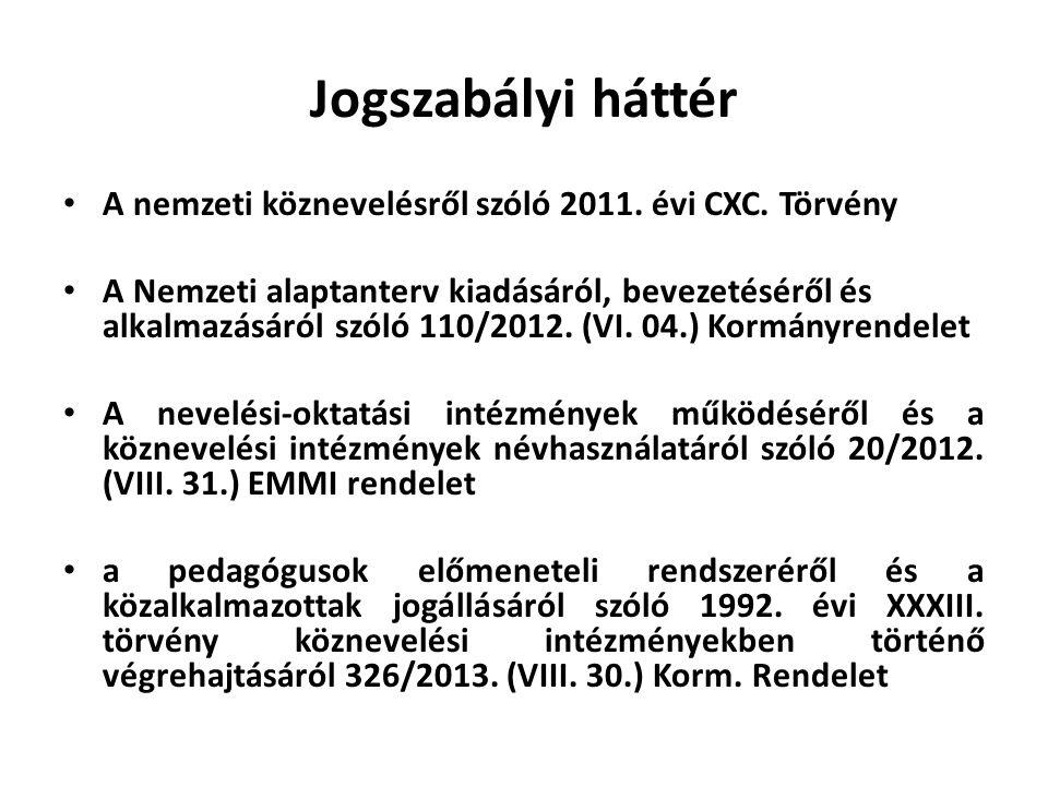 Jogszabályi háttér A nemzeti köznevelésről szóló 2011. évi CXC. Törvény.