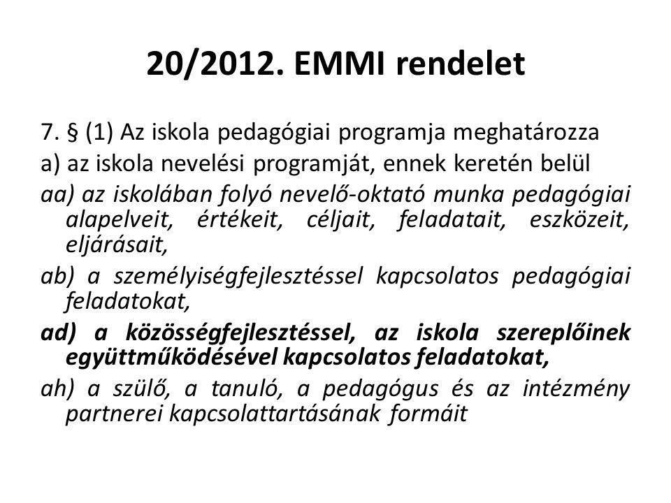 20/2012. EMMI rendelet