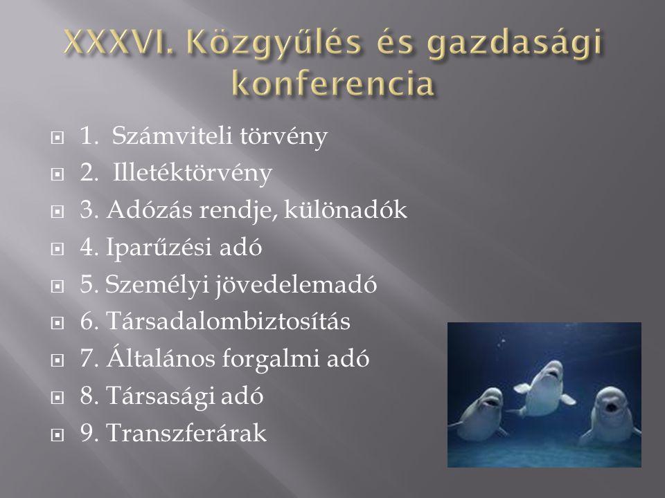 XXXVI. Közgyűlés és gazdasági konferencia