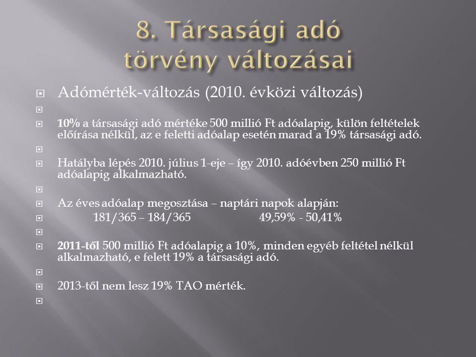 8. Társasági adó törvény változásai
