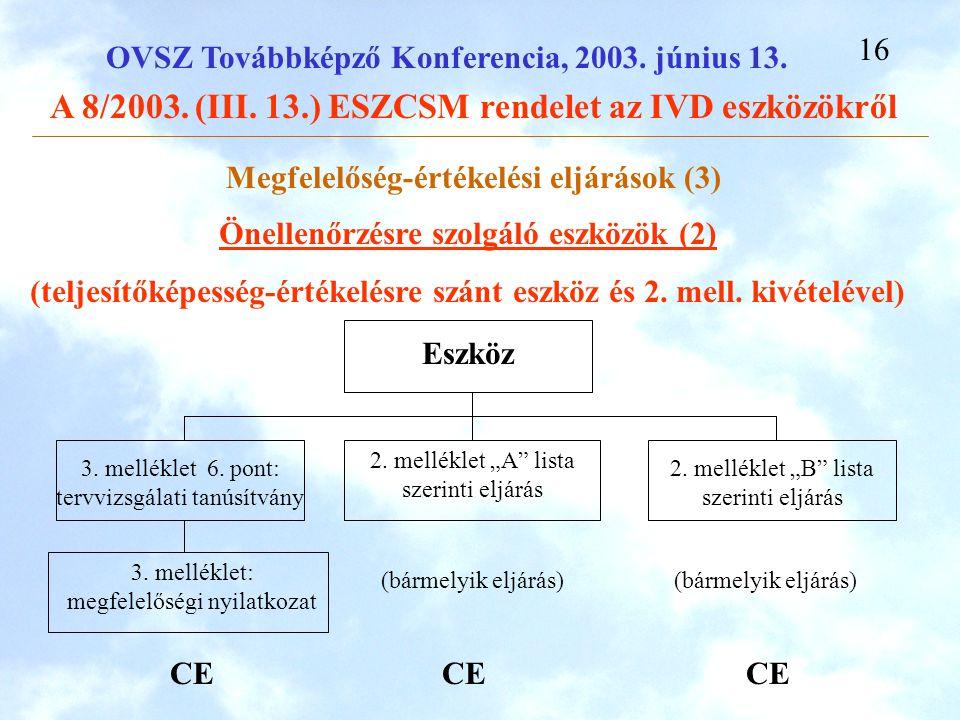 Megfelelőség-értékelési eljárások (3)