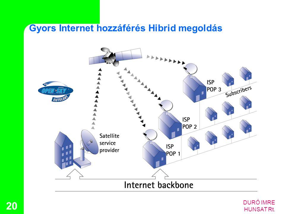 Gyors Internet hozzáférés Hibrid megoldás