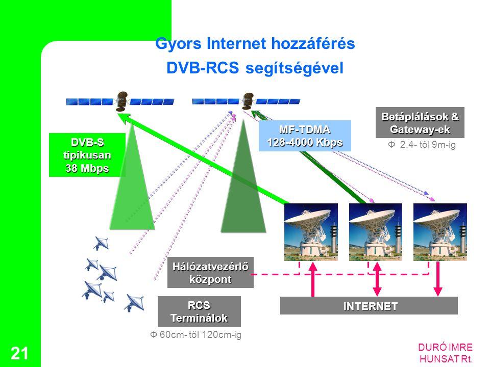 Gyors Internet hozzáférés DVB-RCS segítségével