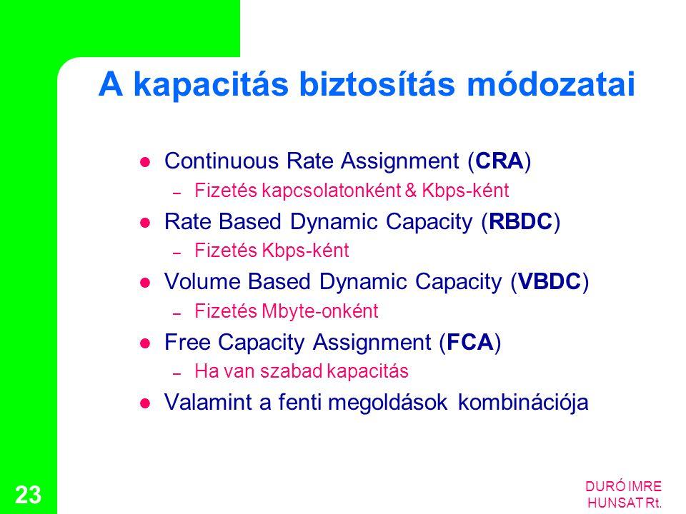 A kapacitás biztosítás módozatai