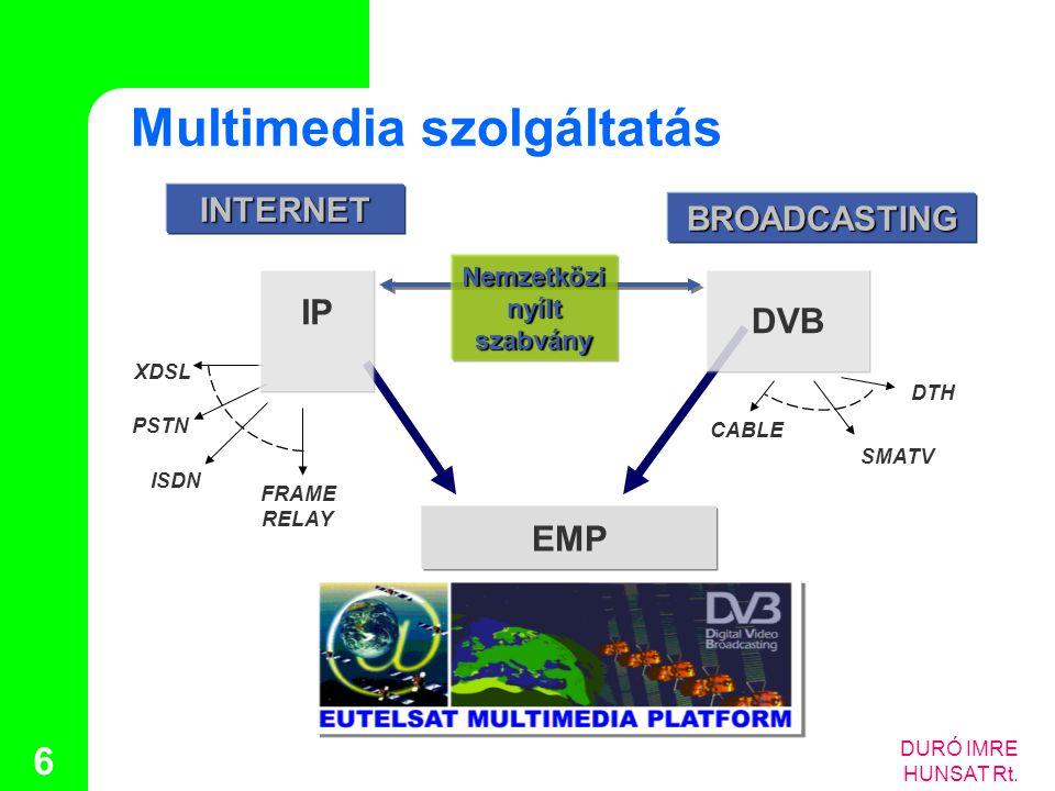 Multimedia szolgáltatás