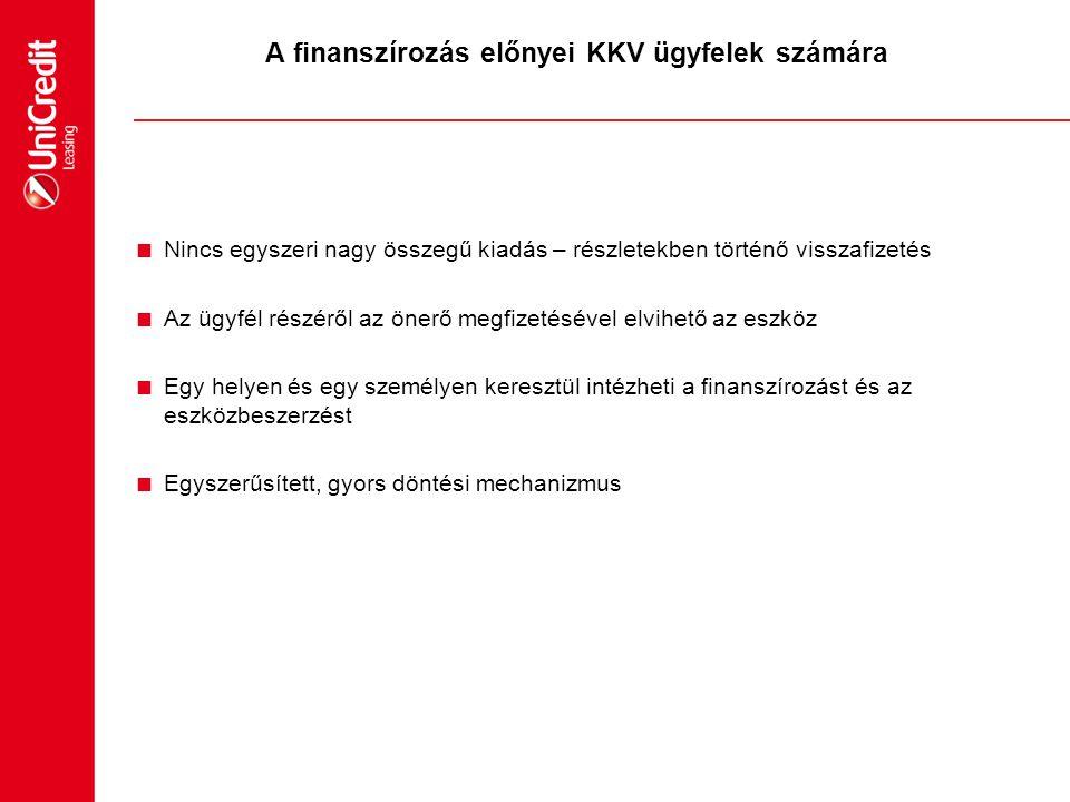 A finanszírozás előnyei KKV ügyfelek számára