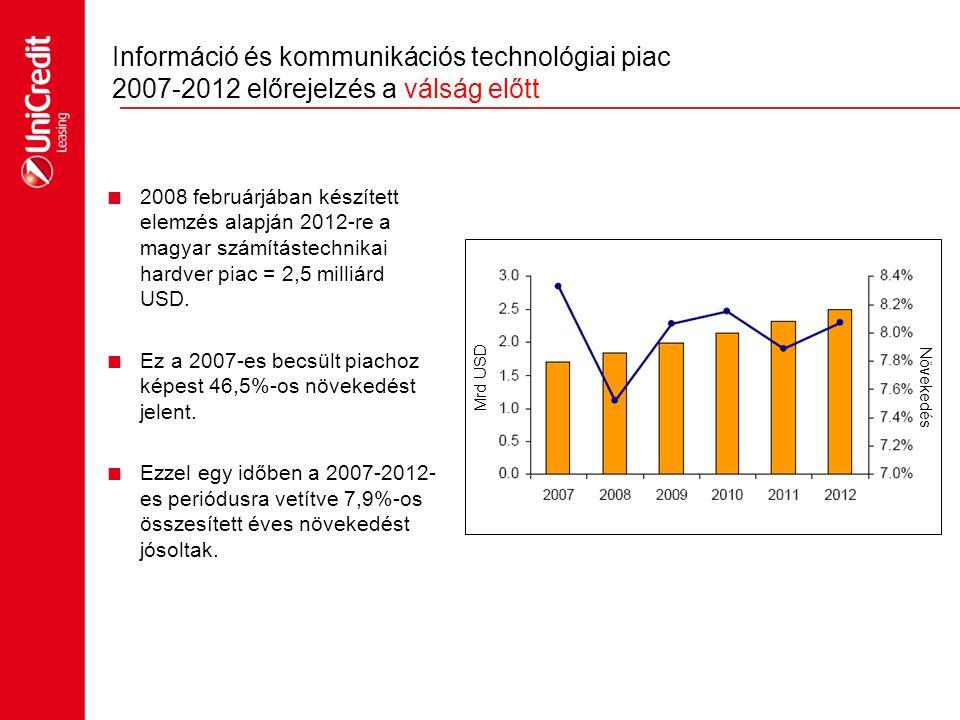 Információ és kommunikációs technológiai piac 2007-2012 előrejelzés a válság előtt